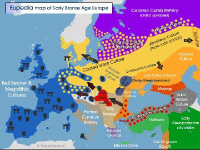 La génétique commune aux Européens (archéologie et linguistique)